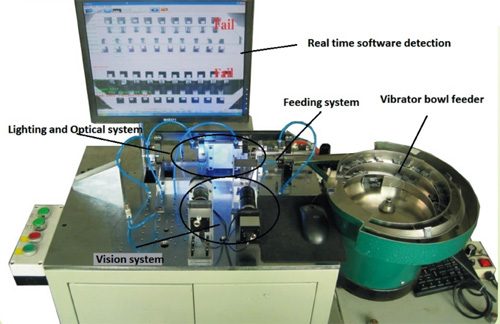 Flexible Part Feeding Over Traditional Part Feeding Methods